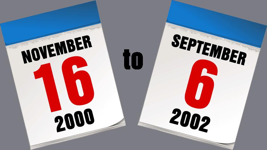 2002-09-06 to 2000-11-16 Mr K. Hawes