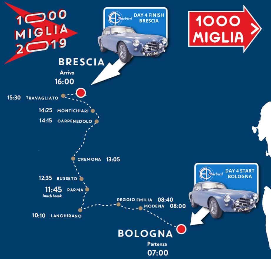 Mille Miglia 2019, Final Day Route, Bologna to Brescia - AC Bluebird (2)