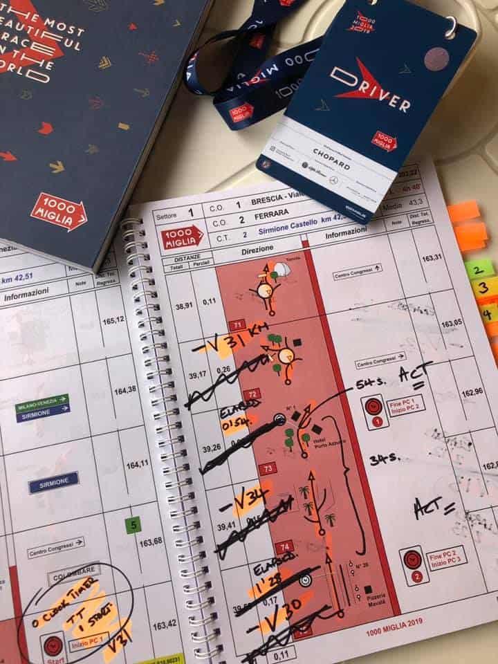 Mille Miglia 2019 Road Books