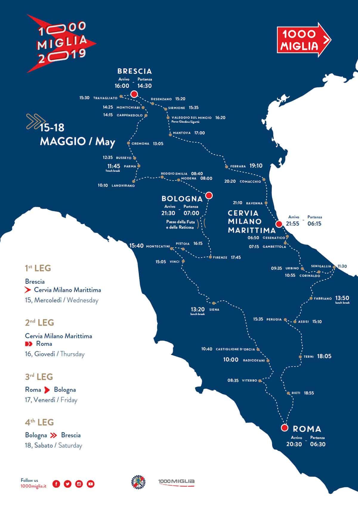 Route Map Mille Miglia 2019
